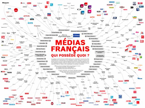 medias français -blog.png