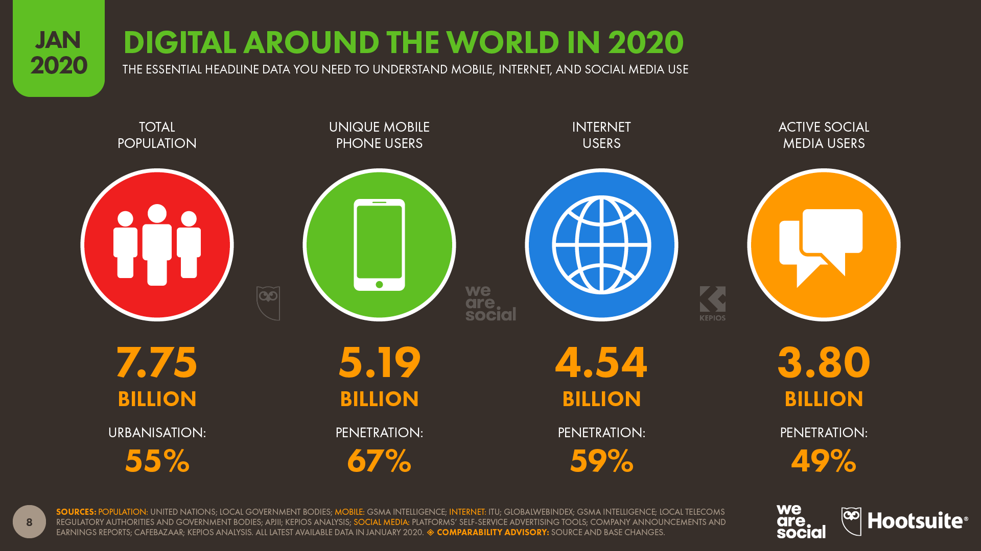digital-20206GLOBAL6REPORT